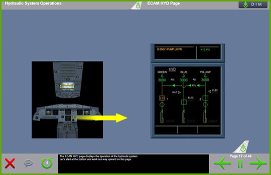 Airbus A320 Basic/Enhanced Initial and Recurrent Training Course - ECAM HYD Page