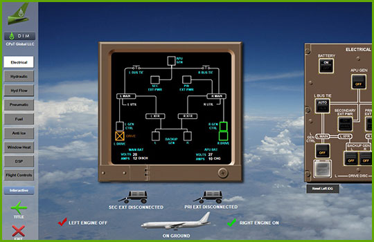 Boeing 777 interactive aircraft systems diagram screenshot showing the left side of the electrical control instrumentation