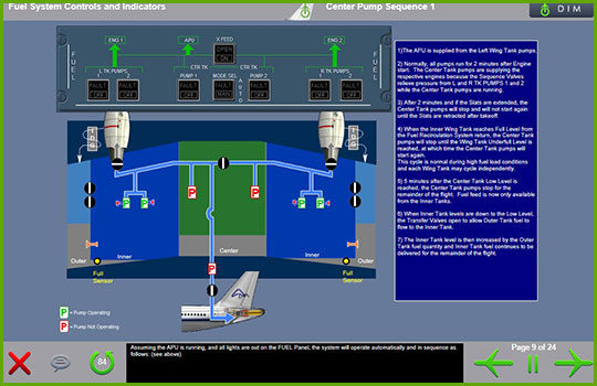 Airbus 320 To Airbus A319 Training Course - Center Pump Sequence