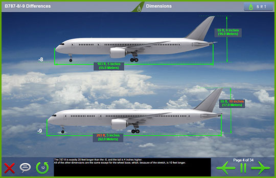 Boeing 787-8 to Boeing 787-9 differences training course slide showing the difference in dimensions between the two aircraft