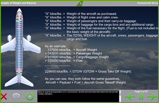 Concepts of weight and balance training course slide showing an aircraft with a list of things to add together to calculated to the gross take off weight of an aircraft