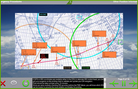 ETOPS training course slide showing a flight plan and discussing GPS and IRS coordinates