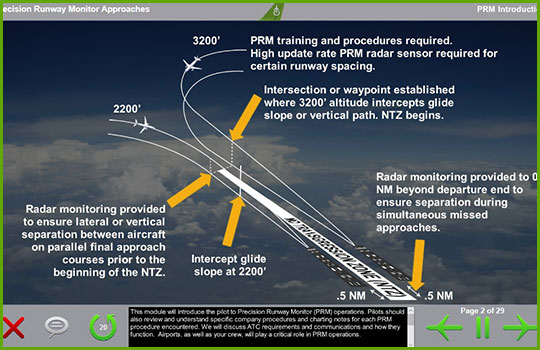 PRM training program slide covering an introduction to precision runway monitor approaches