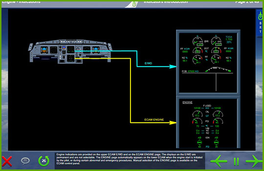 Airbus a330 and a320 training course engine diagram