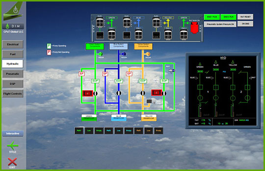 Airbus A330 Interactive Aircraft Systems Diagrams -  hydraulics
