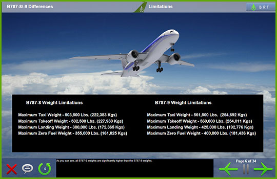 Boeing 787-8 to Boeing 787-9 differences training course slide showing the difference in weight limits between the two aircraft