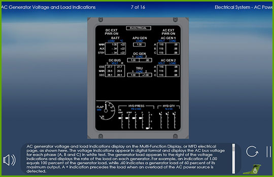 Q400 Initial and Recurrent Training Course program slide covering the electrical systems of the aircraft
