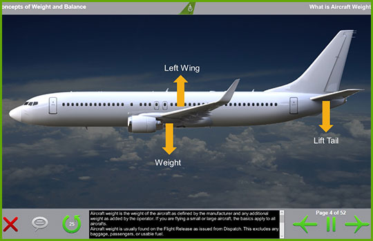 Concepts of weight and balance training course slide showing an aircraft in flight with a diagram of how lift works versus an aircraft's weight