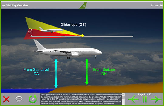 Low visibility training slide covering decision altitude and decision height when landing