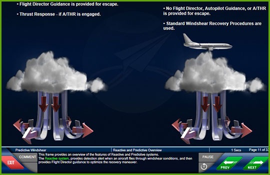 Predictive windshear training program slide covering the difference between reactive and predictive responses to wind shear