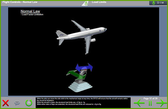 Airbus A320 Basic/Enhanced Initial and Recurrent Training Course - Load Limits