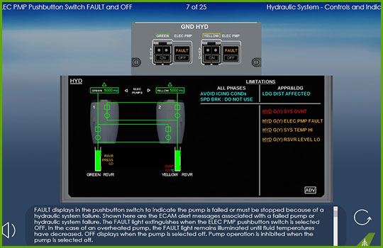 Airbus A350-900 Initial and Recurrent Training Course - hydraulic system