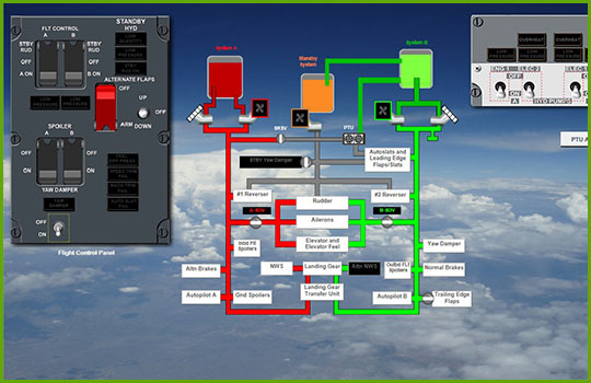 Boeing 737-Classic Interactive Aircraft Systems Diagrams controls
