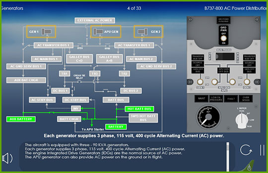 Boeing 737-NG Initial and Recurrent Training Course- AC Power Distribution
