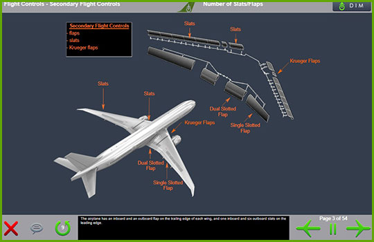 Boeing 777-200/300 training course introductory slide with an image showing the aircraft's flaps and slats and where they are located on the aircraft