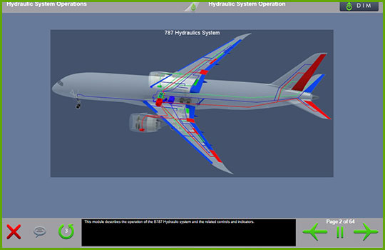 Boeing 787-8/9 initial and recurrent training course slide with a diagram of the aircraft's hydraulic systems