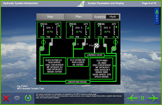 EMB 195 Initial and Recurrent Training Course slide showing a diagram of the hydraulic system on the aircraft