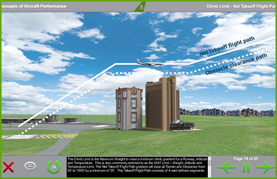 Concepts of weight and balance training course slide showing an aircraft taking off and flying over a building with lines indicating the net takeoff flight path and the obstacle clearance path