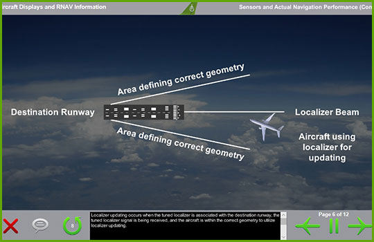 RNAV/RNP training program slide covering localizer updates