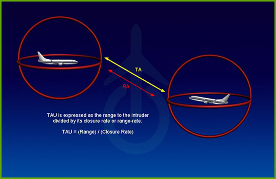 TCAS training program slide covering the TAU calculation of two aircraft
