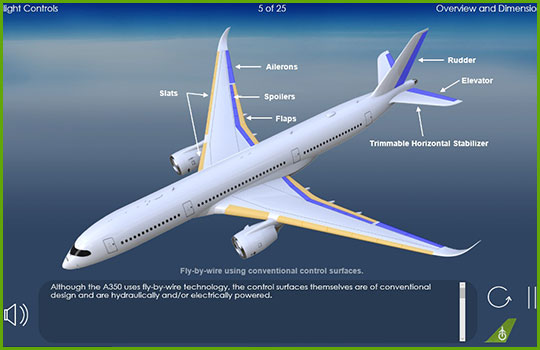Airbus A350-900 Initial and Recurrent Training Course - overview and dimensions