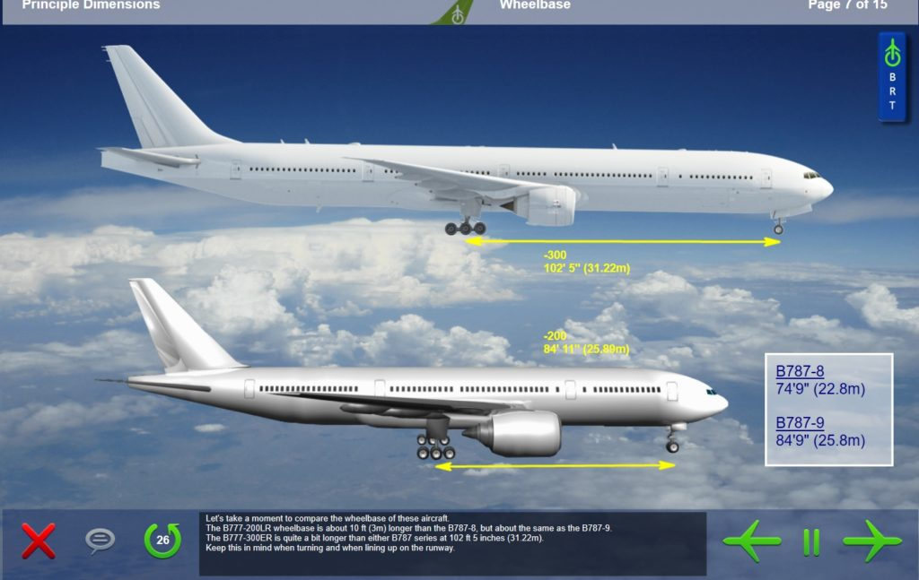 Boeing 787-8 to Boeing 777-300 differences training course slide showing the difference in dimensions between the two aircraft