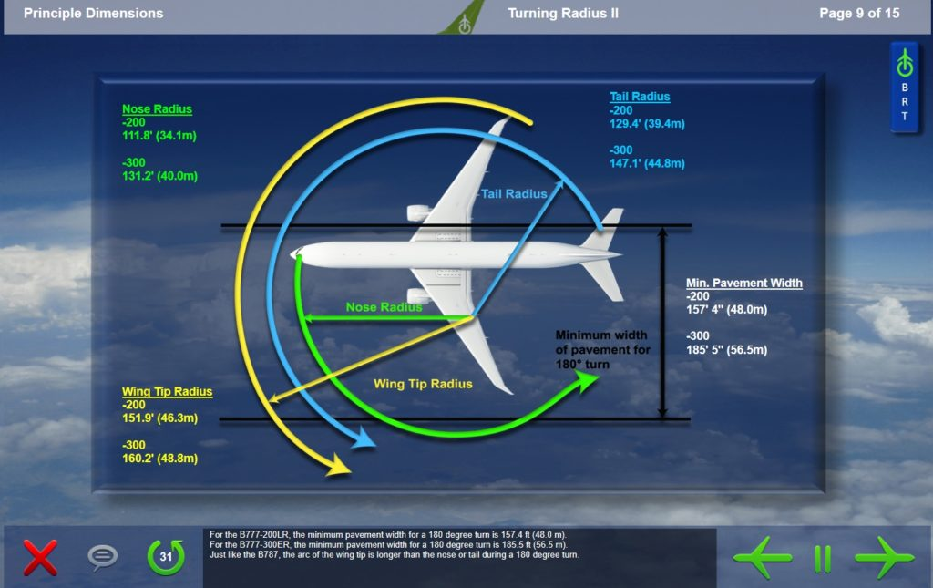 Boeing 787-8 to Boeing 777-300 differences training course slide showing the difference in turning radius between the two aircraft
