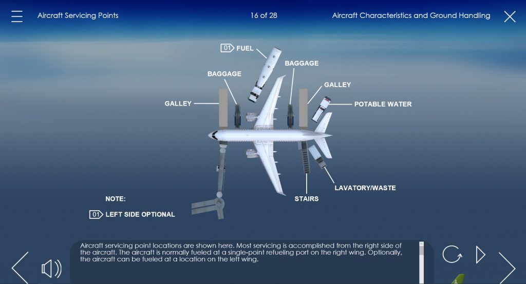 Airbus 220 aircraft services points