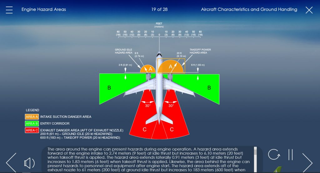 Airbus 220 engine hazard areas