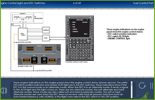 Boeing 737-NG Maintenance - control light and EEC switches