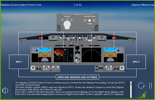 Boeing 737-NG to Boeing 737 Max Airplane Sensors and Systems