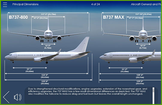 Boeing 737-NG to Boeing 737 Max Principal Dimensions