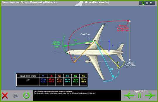 Airbus A330-200/300 Initial and Recurrent Training - maneuvering distances