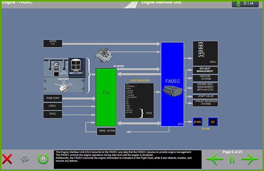 Airbus 320 Basic/Enhanced to Airbus A330 Training Course - engine interface unit