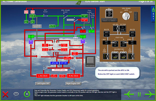Boeing 767-200/300 ac power generation diagram