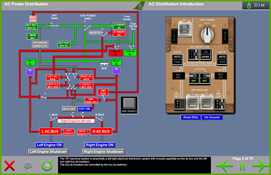 Boeing 767-200/300 freighter training course ac power distribution diagram