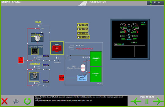 Airbus 320 Basic/Enhanced to Airbus A330 Training Course - N2 Above 12%