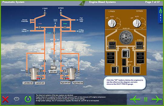 Boeing 767-200/300 pneumatic system diagram