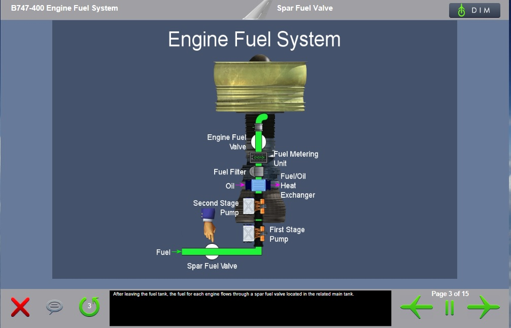 Boeing 747-400 Freighter Engine Fuel System