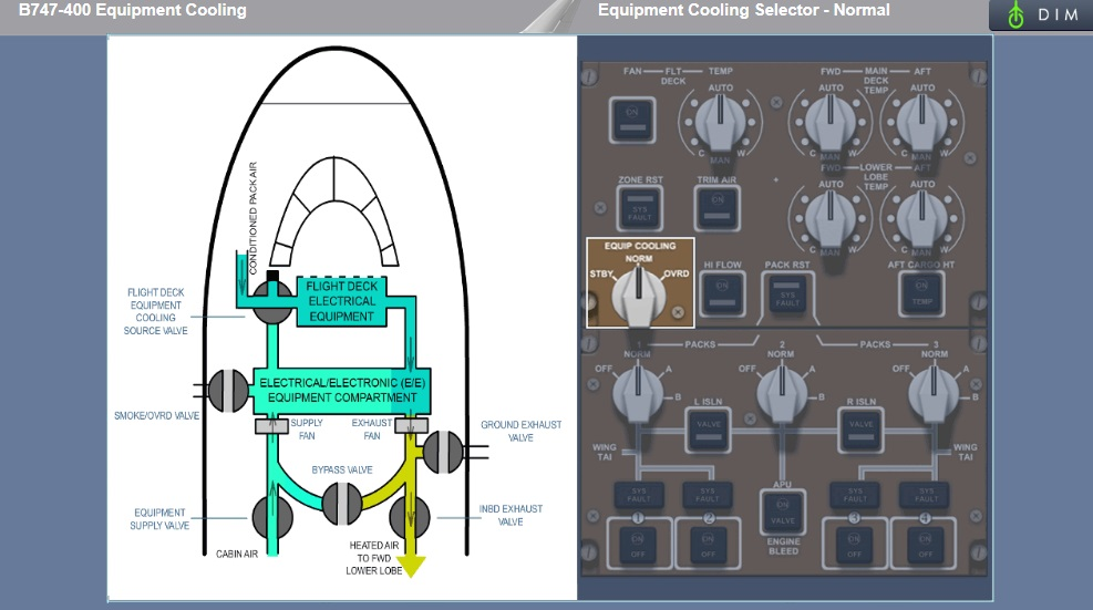 Boeing 747-400 Freighter Equipment Cooling