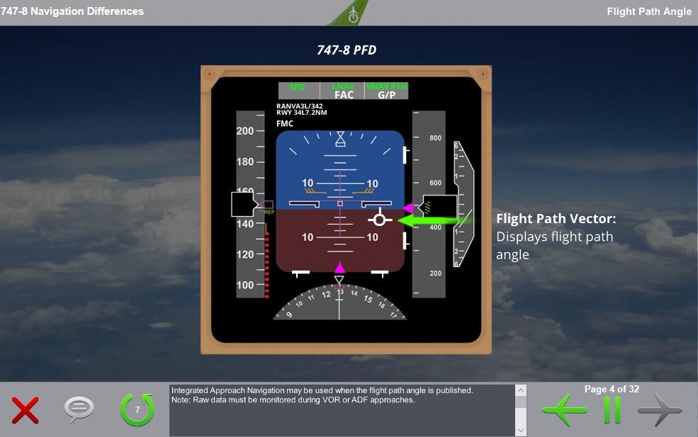 Boeing 747-8 Diagram